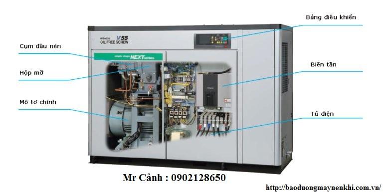 Máy nén khí Hitachi một cấp nén, giải nhiệt gió (12-22-37-55Kw)