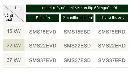 Model máy nén khí Airman ngoài trời