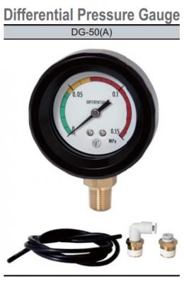 Kiểm tra đơn giản, trực quan với đồng hồ đo độ chênh lệch áp suất qua bộ lọc